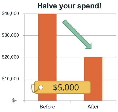 Halbieren Sie Ihre Ausgaben!