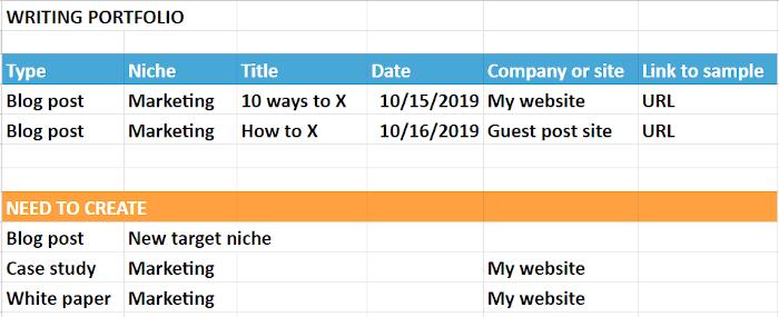 Schreiben einer Portfolio-Beispieltabelle