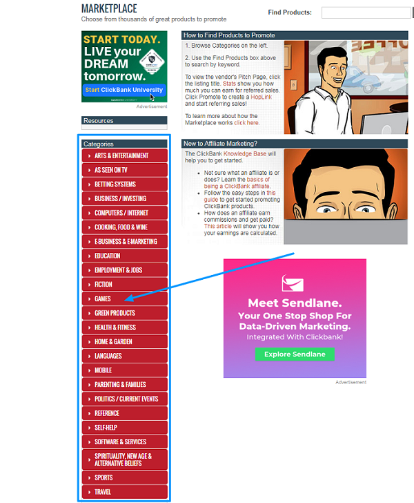 ClickBank-Kategorien