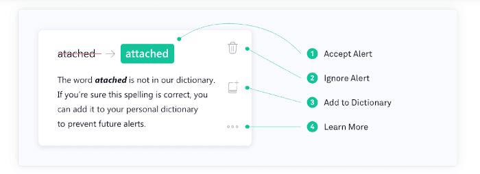 Grammatische Überprüfung: Fehlerbehebungen in Word