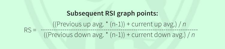 RSI zweiter Datenpunkt