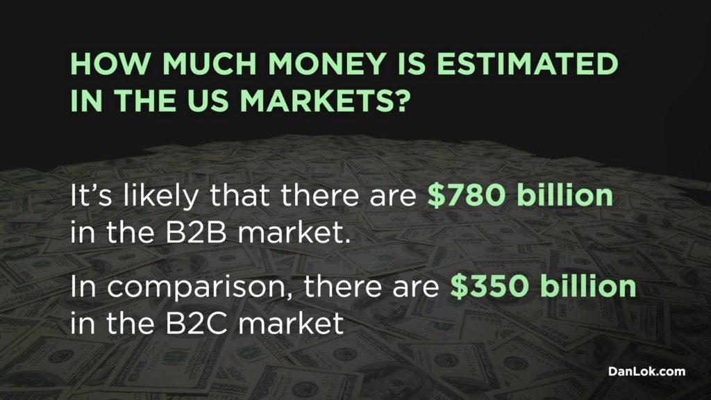 B2B-VS-B2C-Welches-Geschäftsmodell-ist-besser-Grafik-07-OPTIMIERT