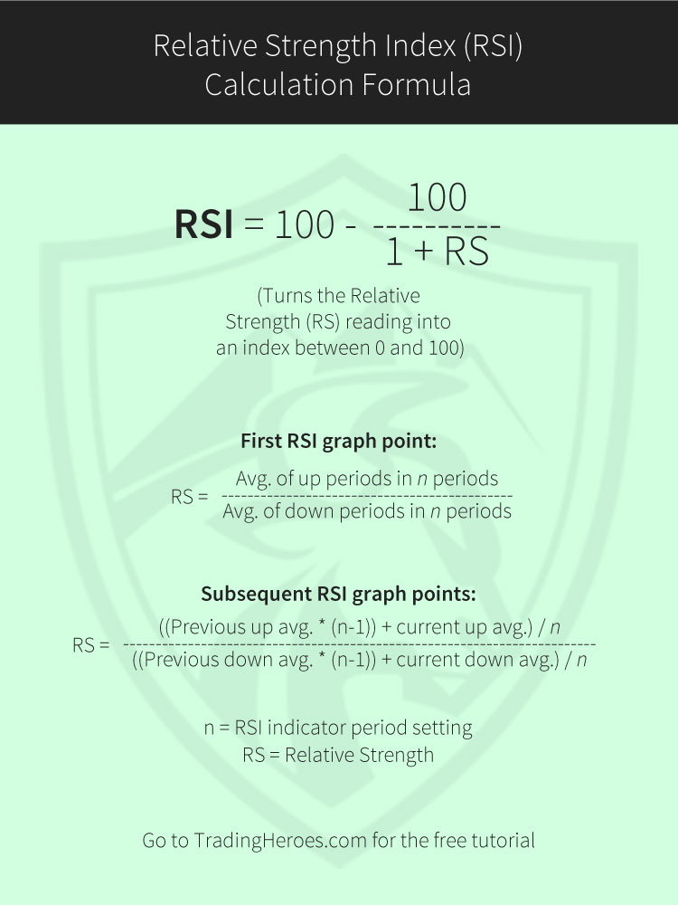 RSI-Formelberechnung