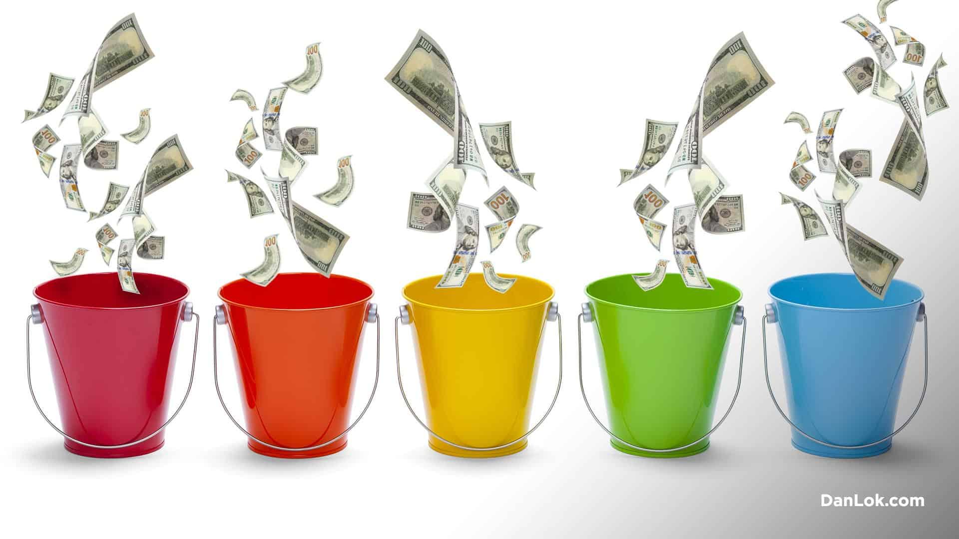 Das Bucket Money Management System - wie Sie Ihr Geld wie die Reichen richtig verwalten.